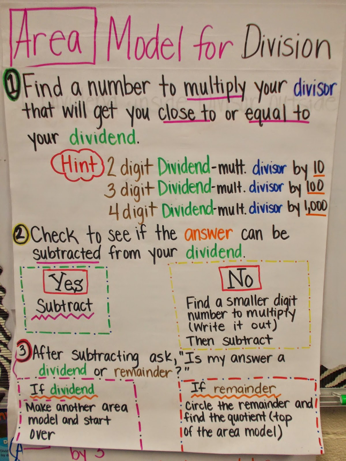 Worksheets 2 Digit Division Anchor Chart just 4yi with ms jacobs february 2015 division anchor chart