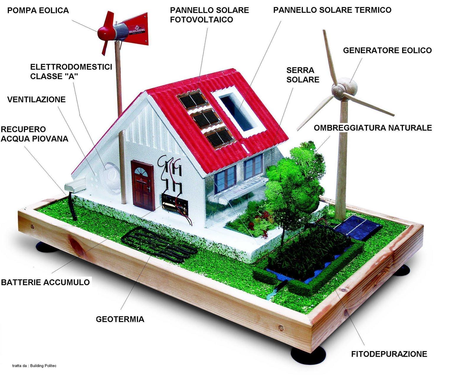 mnemografo: casas ecolÓgicas: las ventajas de la construcciÓn