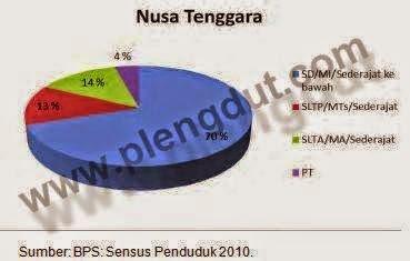 Daftar Perguruan Tinggi Negeri Di Pulau Nusa Tenggara