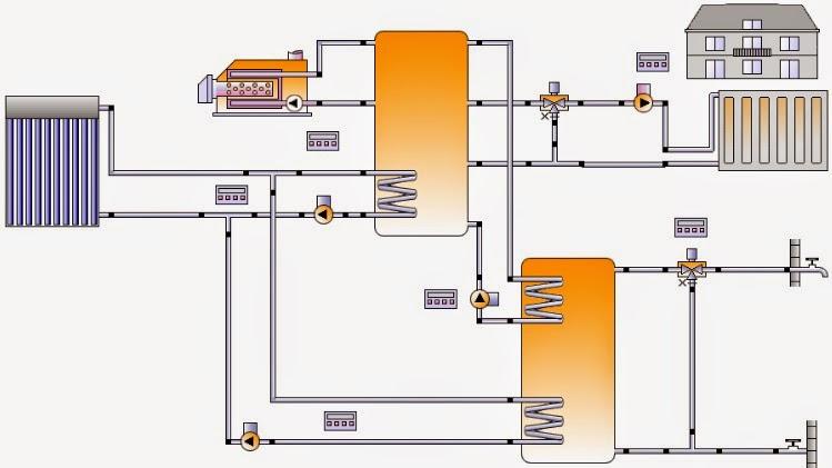 Sistemas de calefaccion electrica cheap sistemas - Sistemas de calefaccion ...