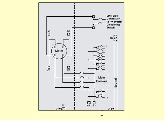 basics of solar inverter pdf