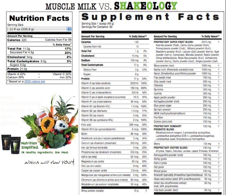 garden meal vs shakeology 28 images shakeology  : musclemilkvsshakeology from americanhomesforsale.us size 759 x 655 jpeg 142kB