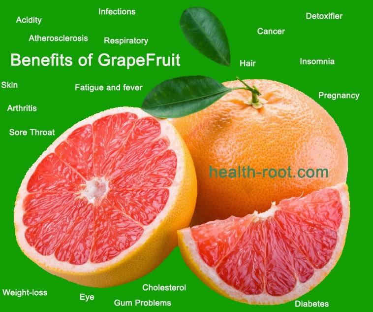 Benefits of Grape Fruit including Diabetes