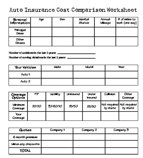 Collection Insurance Worksheet Photos - Studioxcess