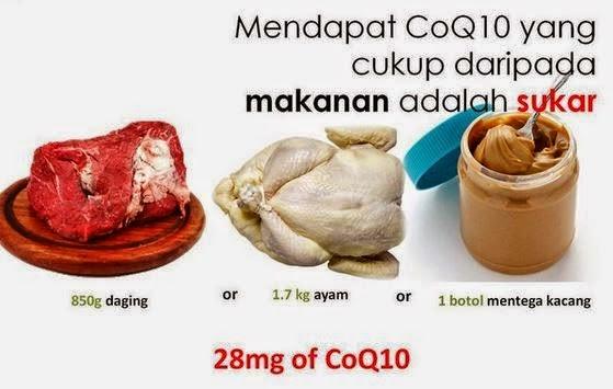 Sebab kita memerlukan suplemen CoQ10 Health Plus shaklee