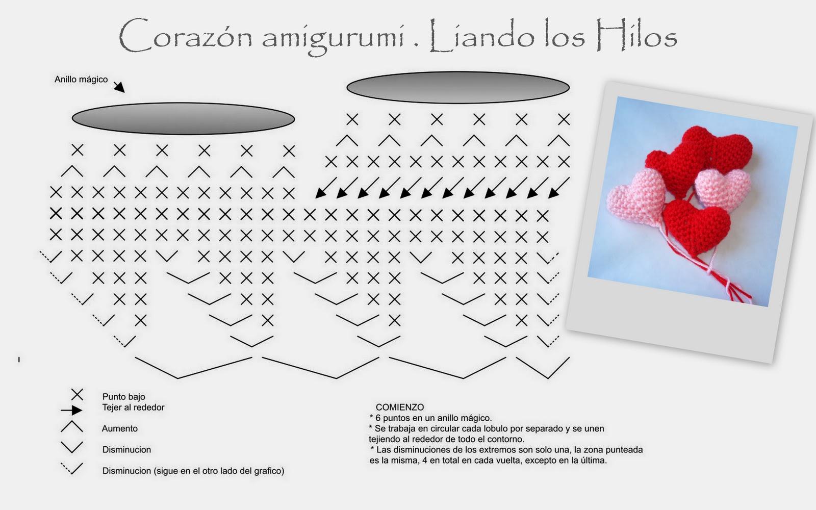 Hermosa Corazón Patrón De Crochet Libre Galería - Ideas de Patrones ...