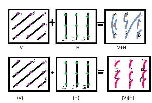 examen 9 correccin no copie lgebra de campos escalares y vectoriales rivera briseo jess qumica 1301 - Tabla Periodica De Los Elementos Quimicos Galilei