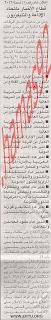 اعلانات ,وظائف ,جريدة , الجمهورية ,  الثلاثاء , 1742012