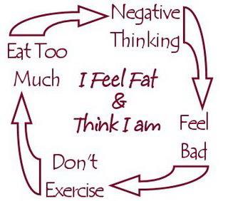 Cara Menghilangkan Sifat Negatif Dalam Diri Kita