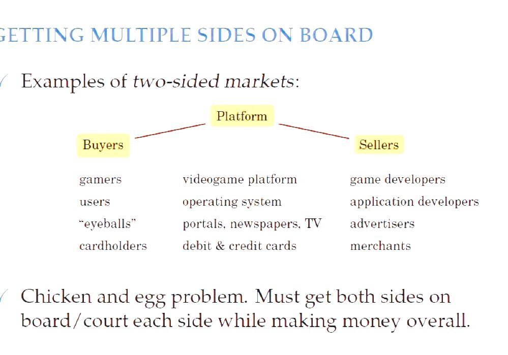 essays on the economics of two-sided markets