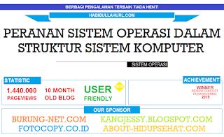 Peranan Sistem Operasi dalam Struktur Sistem Komputer