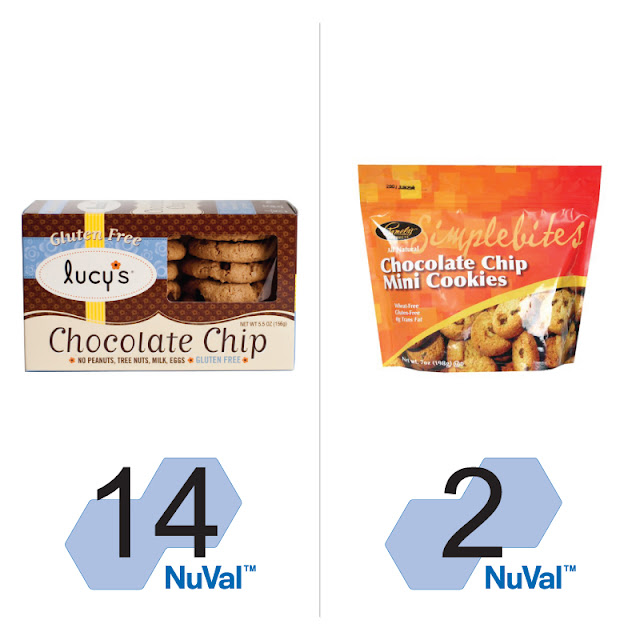 What is the number one superfood? Can the NuVal nutrition score help us find healthy foods?