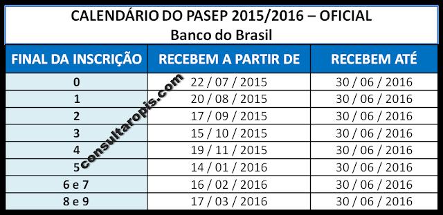 Calendário do PASEP 2015-2016 Banco do Brasi