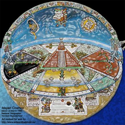 mayan astronomy symbols - photo #16