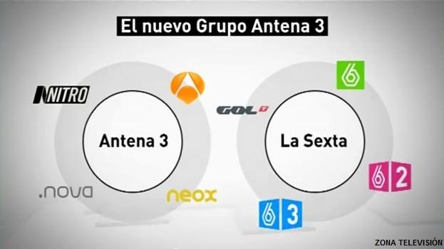 Antena 3 y la sexta se fusionan por f n zona televisi n - Armario de la tele antena 3 ...