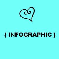 """<img src=""""I love Infographics.jpg"""" alt=""""I Love Infographics"""">"""