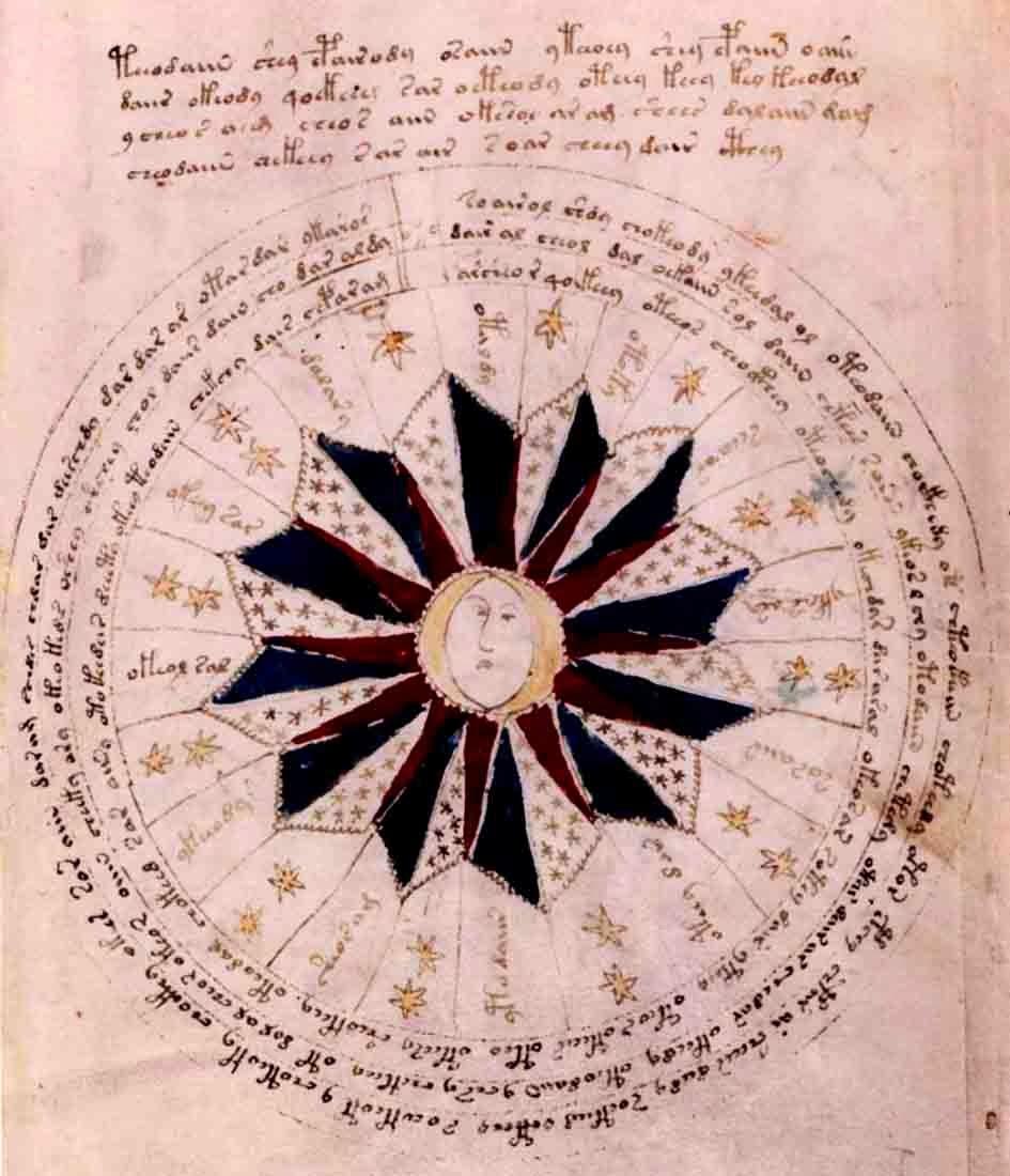 Voynich, schema astrale
