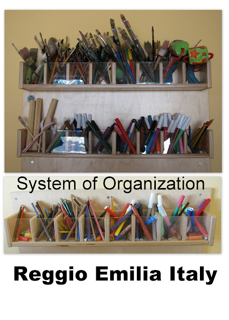 photo of: Reggio Emilia Art Materials Organization System