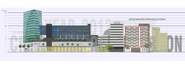 Gedung Tinggi Cirebon 2013 - mrz