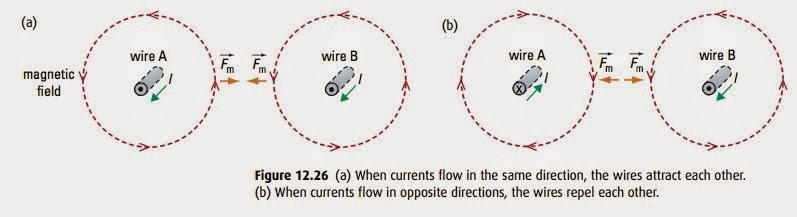 how to build a motor grade 11 physics