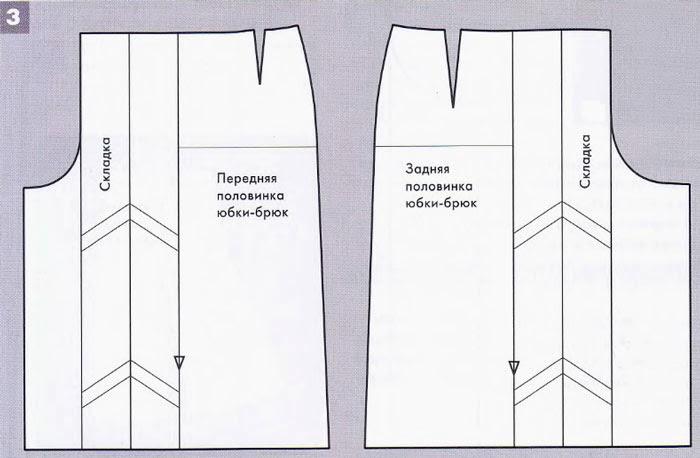 Детали готовой выкройки юбки-брюк со складками показаны на рис. 3. По бокам в области низа расширить детали юбки-брюк