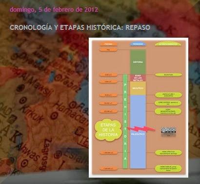 http://geohistoria2eso.blogspot.com.es/2012/02/cronologia-y-etapas-historica-repaso.html