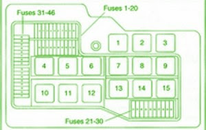 BMW Fuse Box Diagram: Fuse Box BMW E36 318is Diagram