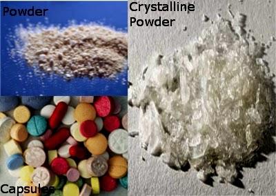 Amphetamine Type Stimulants - Dadah sintetik ATS