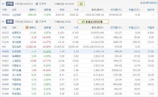中国株コバンザメ投資ウォッチ銘柄watch20130719