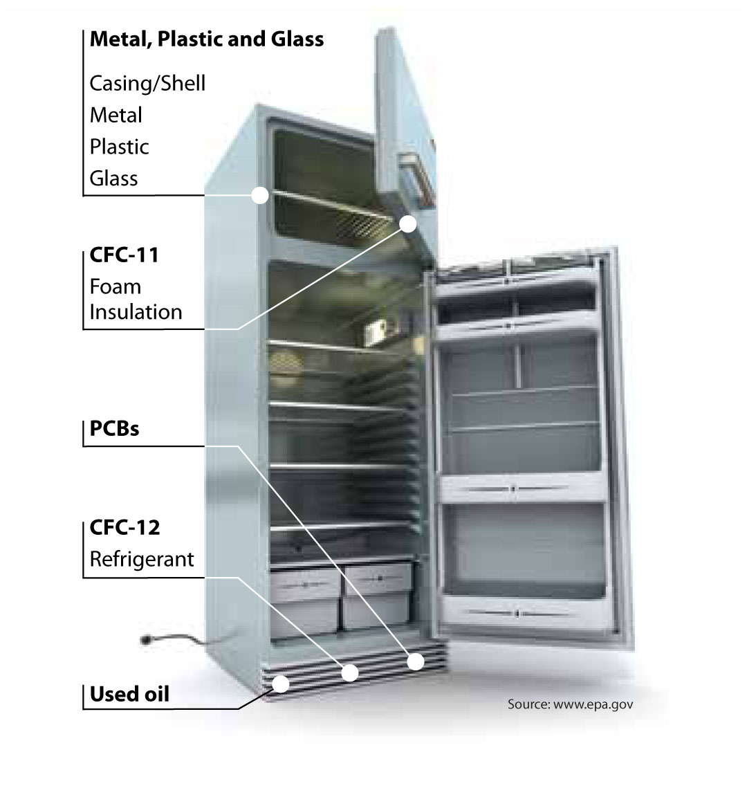 Commercial Side By Side Refrigerator Freezer Refrigerator Parts: Refrigerator Parts Pictures
