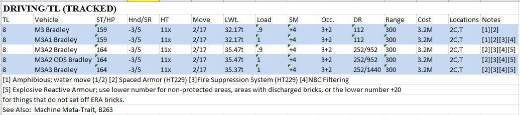 Right Hand Cx-CSRNR//L Tool 27 mm Functional Width 60 mm Functional Length Sandvik Coromant C5-CSRNR-27060-15-4 T-Max Cutting Unit for Turning 35 mm Shank Diameter 5728485 SNGN 15 07 12 Master Insert