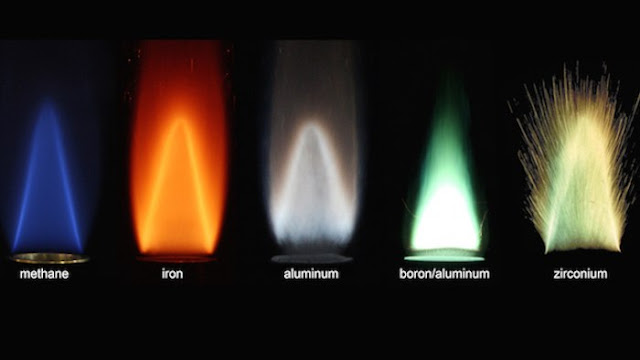 metal powders burning with air
