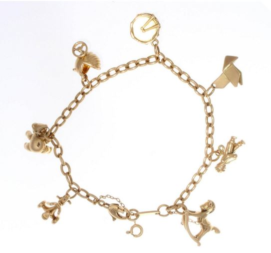 niwdenapolis charm bracelet history on your wrist