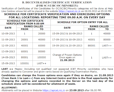 ICET 2013 Decentralised Certificate Verification