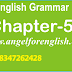 Chapter-53 English Grammar In Gujarati-ACTIVE-PASSIVE OF NEGATIVE SENTENCES