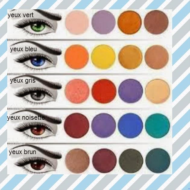 Conseil make up quelle maquillage pour quel yeux - Yeux bleu fonce ...