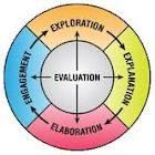 model pembelajaran 5E