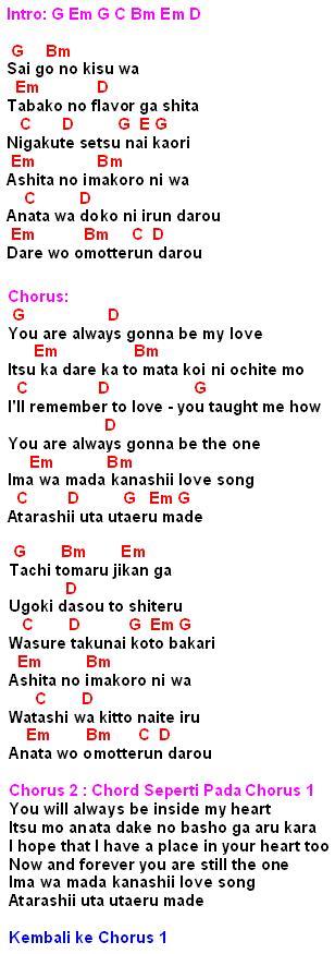 """Response to """"First Love(Hikaru Utada)-Chord,Lirik dan Review Lagu"""""""