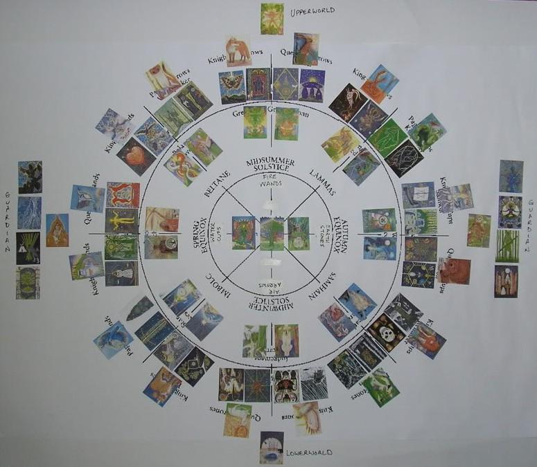ไพ่ทาโรต์ Wheel of the Year Greenwood Tarot วางไพ่ เรียงไพ่