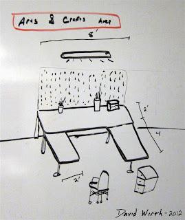arts and crafts table, U shape, L shape, drawn on whitboard, design