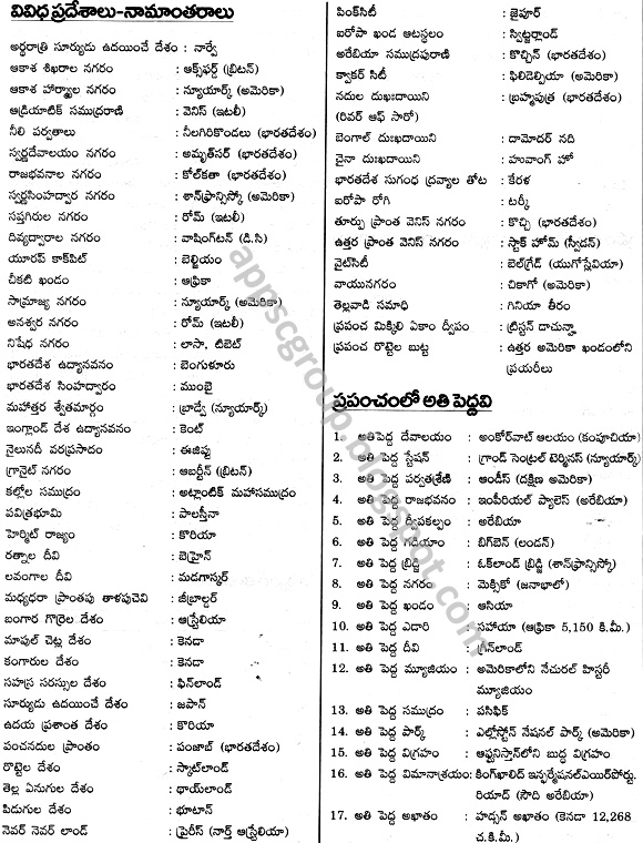 World Geography Notes in Telugu Medium for appsc