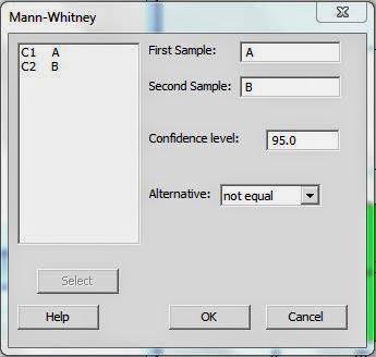 Mann Whitney Proses Minitab