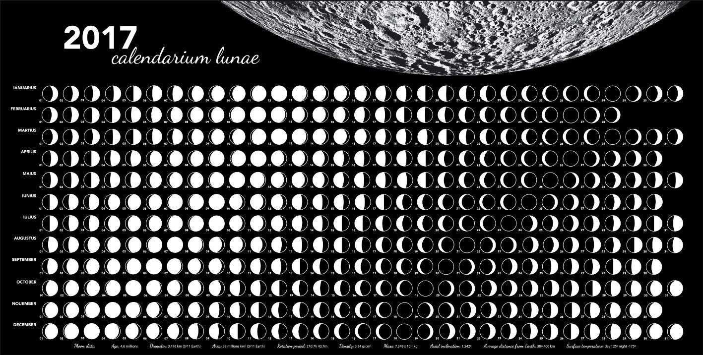 Calendario lunar 2017