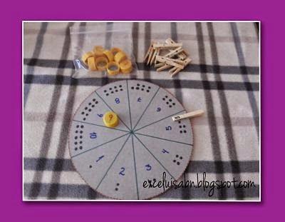 Numeración con círculos, tapas y pinzas