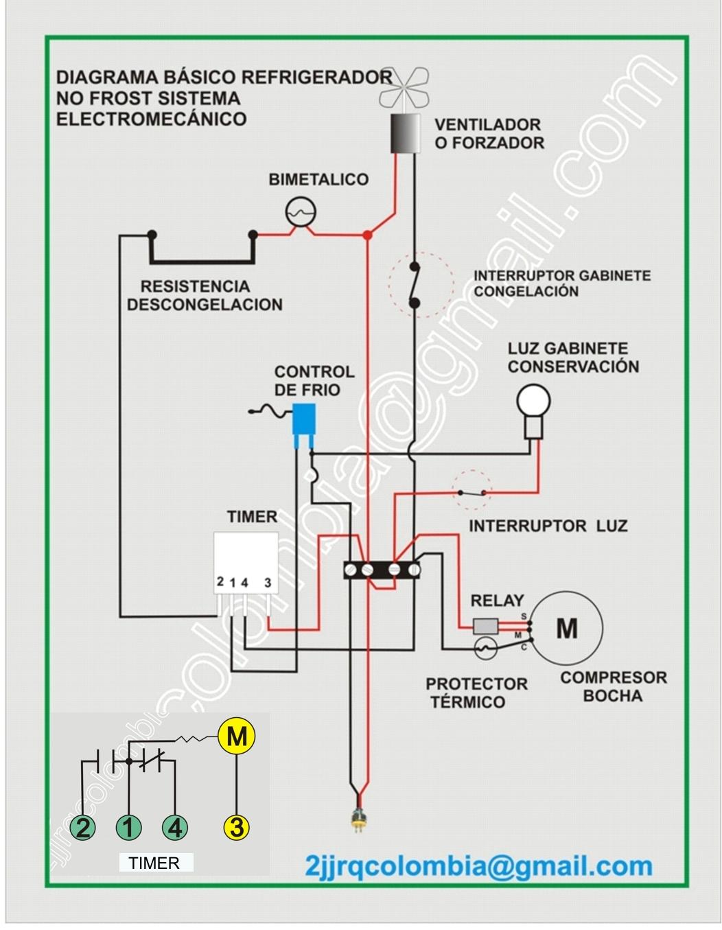 Circuito Electrico Heladera Comercial : Diagrama electrico de un refrigerador whirlpool