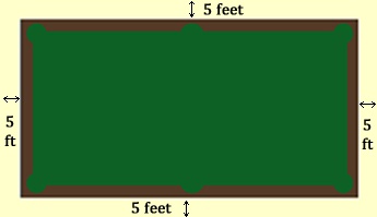 Pool Is A Journey Room Size For A Pool Table - Space required for pool table