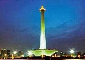 Daftar Semua Tempat Wisata di DKI Jakarta
