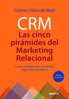 CRM, Las cinco pirámides del Marketing Relacional