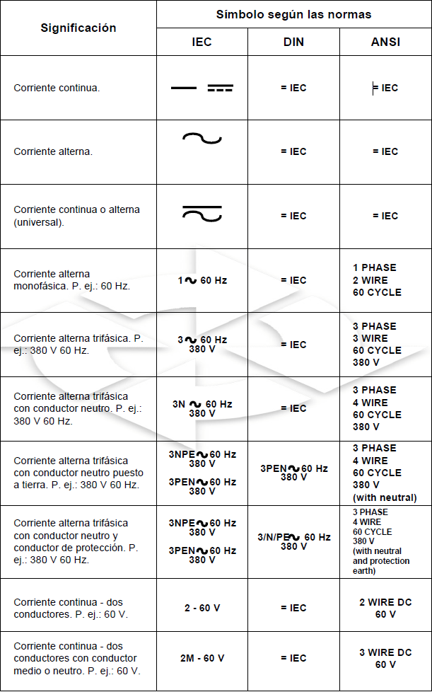 Worksheet. Dibujo Elctrico y Electrnico Parte1