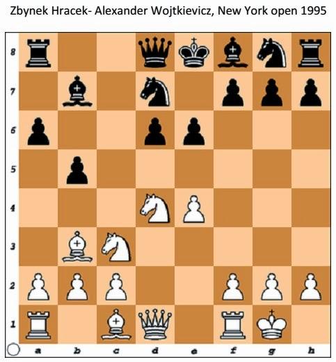 cara menganalisa ancaman dalam bermain catur